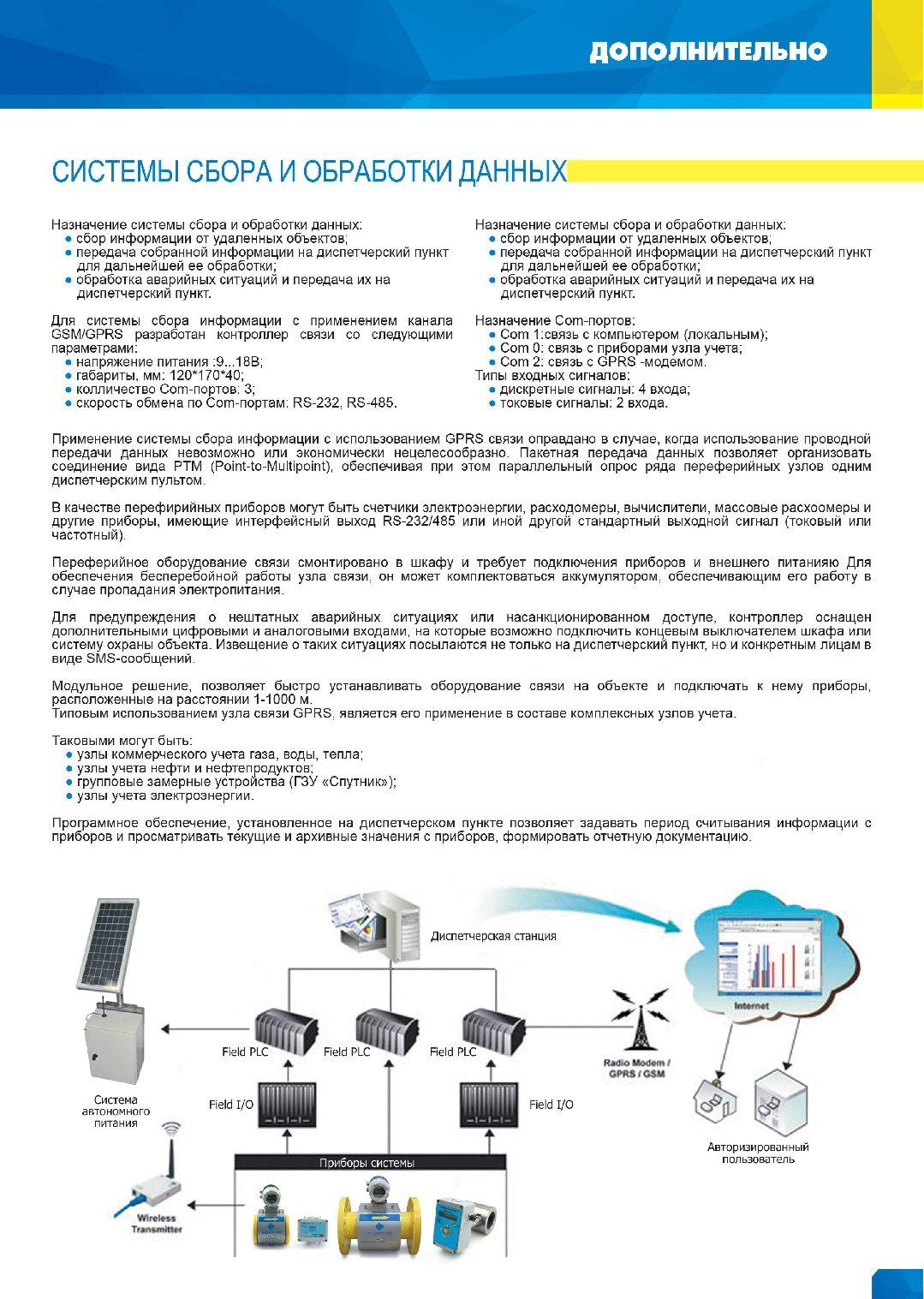 энергоучет мониторинговая система